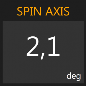 spin axis